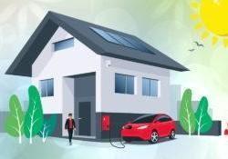 Omakotitalo, jonka katolla on aurinkopaneelit ja pihalla sähköauto latauksessa. Piirroskuva.